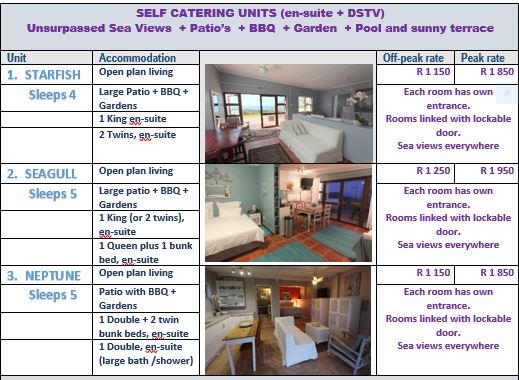 Pricing 2021 self catering